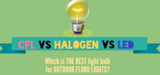 Light Bulb Shapes Sizes And Base Types Explained Ledwatcher