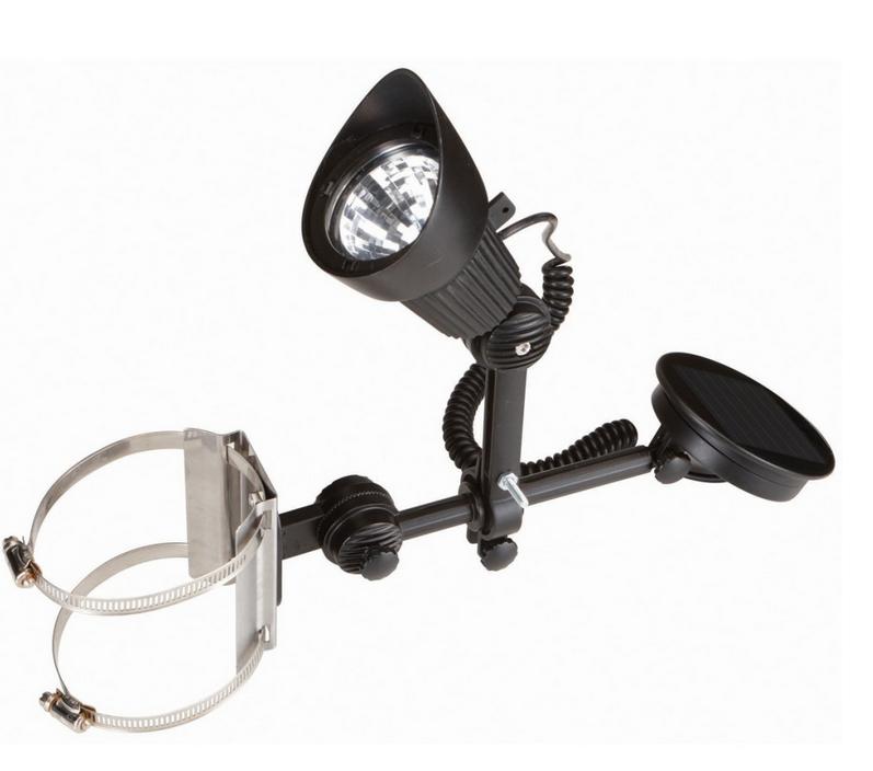 flood light types by usage ledwatcher. Black Bedroom Furniture Sets. Home Design Ideas