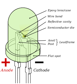 source: http://www.electroschematics.com/