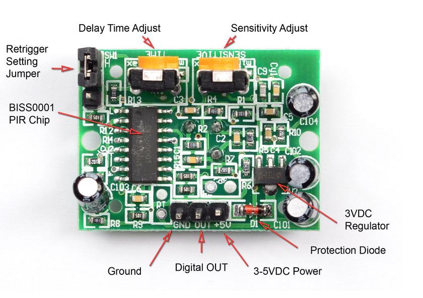 PIR micro chip