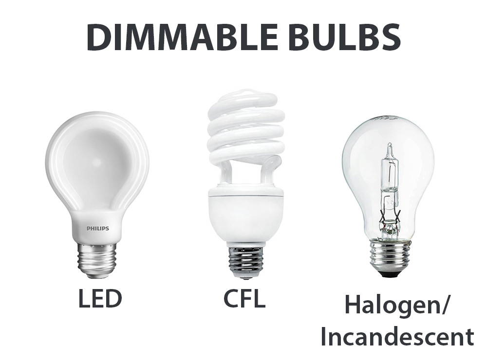 What are light dimmers and which type of light bulbs are dimmable ledwatcher Lamp bulb types