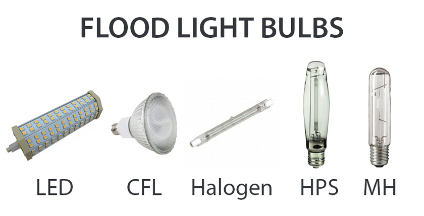 What types of light bulbs are used in outdoor flood lights for Type of light fixtures