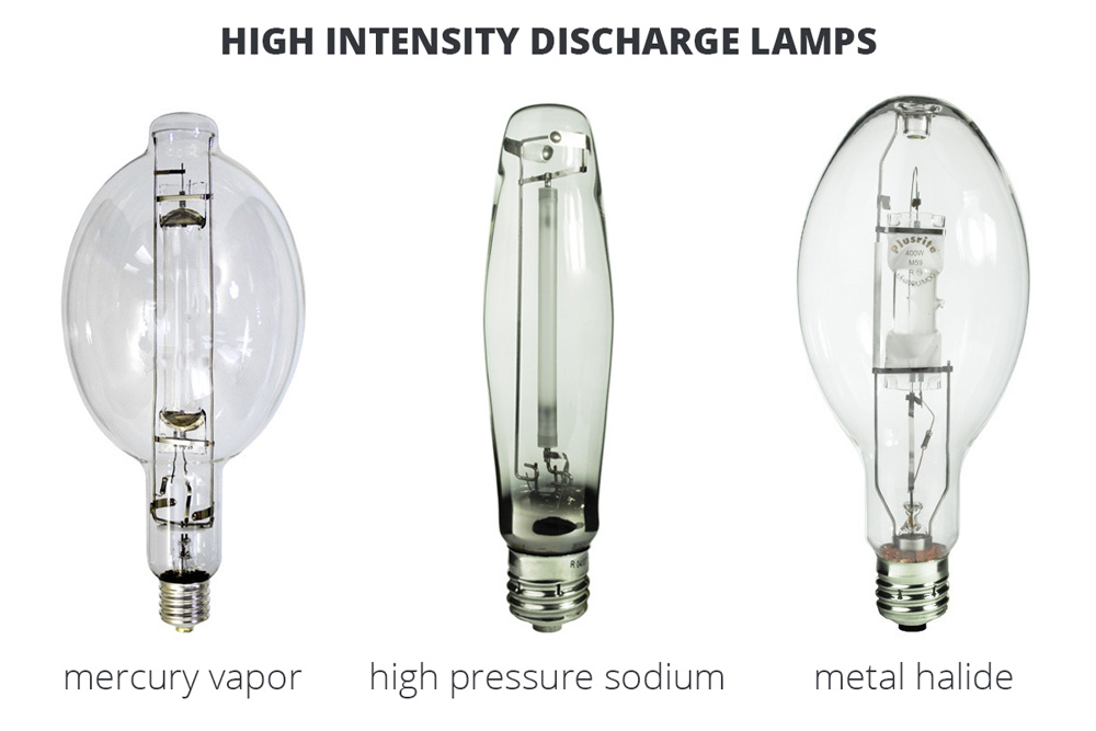 high-intensity-discharge-lamps